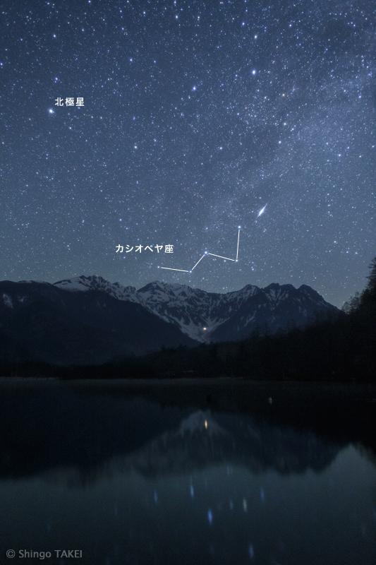カシオペヤ座は、北斗七星と共に、北極星(北の方角)を見つけるために用いられることで有名だ