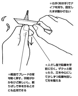 ナイフ10