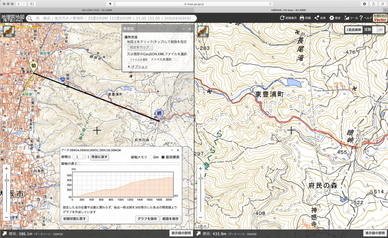 国土地理院の「地理院地図」で奈良県生駒市と大阪府東大阪市を結ぶ旧奈良街道にある暗(くらがり)峠付近を表示した例